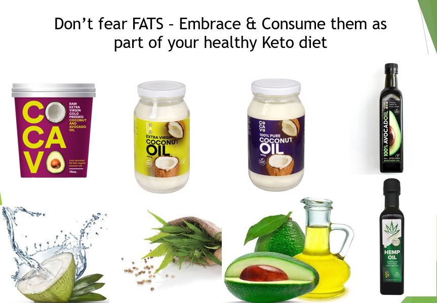What you can eat on the Keto Diet